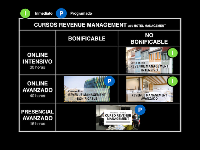 Parrilla Cursos Revenue Management 2018_black_640