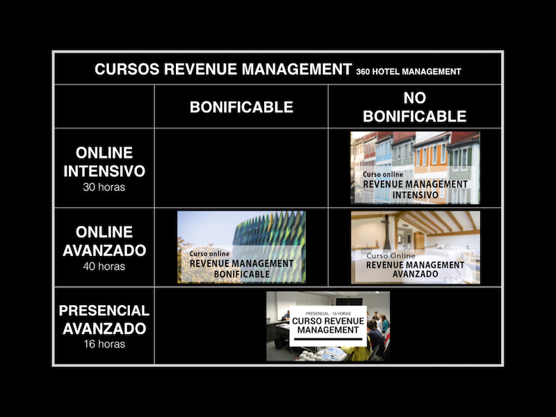Parrilla Cursos Revenue Management 2018_black_800