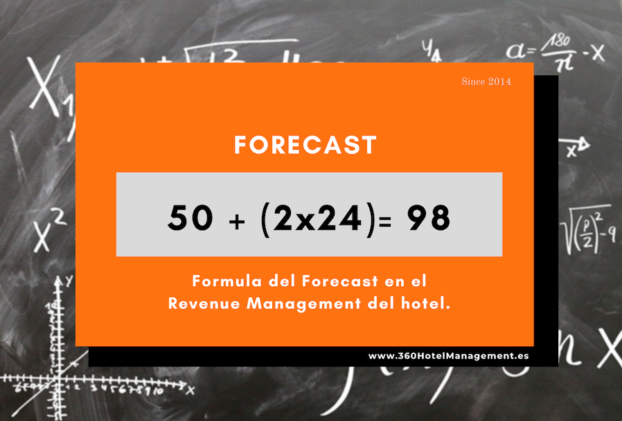 Fórmula Forecast Revenue Management Hoteles