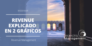 Webinar Revenue Management explicado en dos graficos 2020 600
