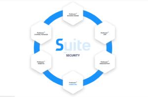 Profitroom Suite