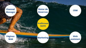 Profitroom suite surf blanco 1280