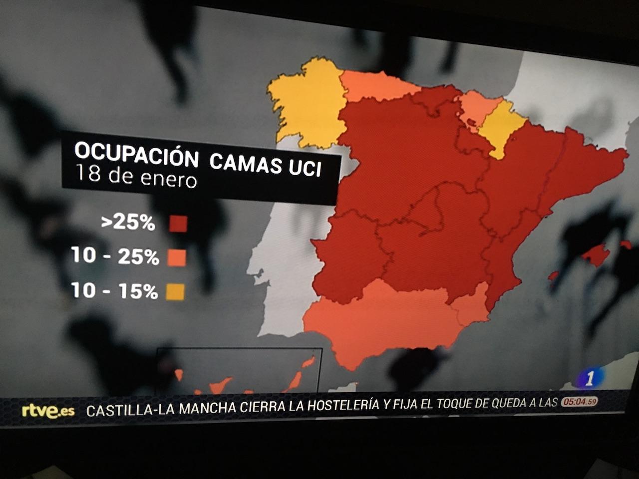 Datos ocupación UCIs 19 ene 2021