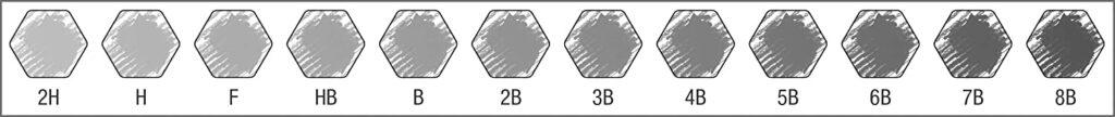 lapices densidades